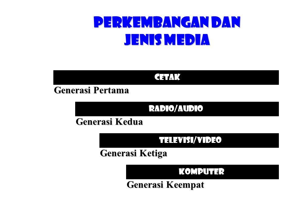 Perkembangan DAN Jenis Media