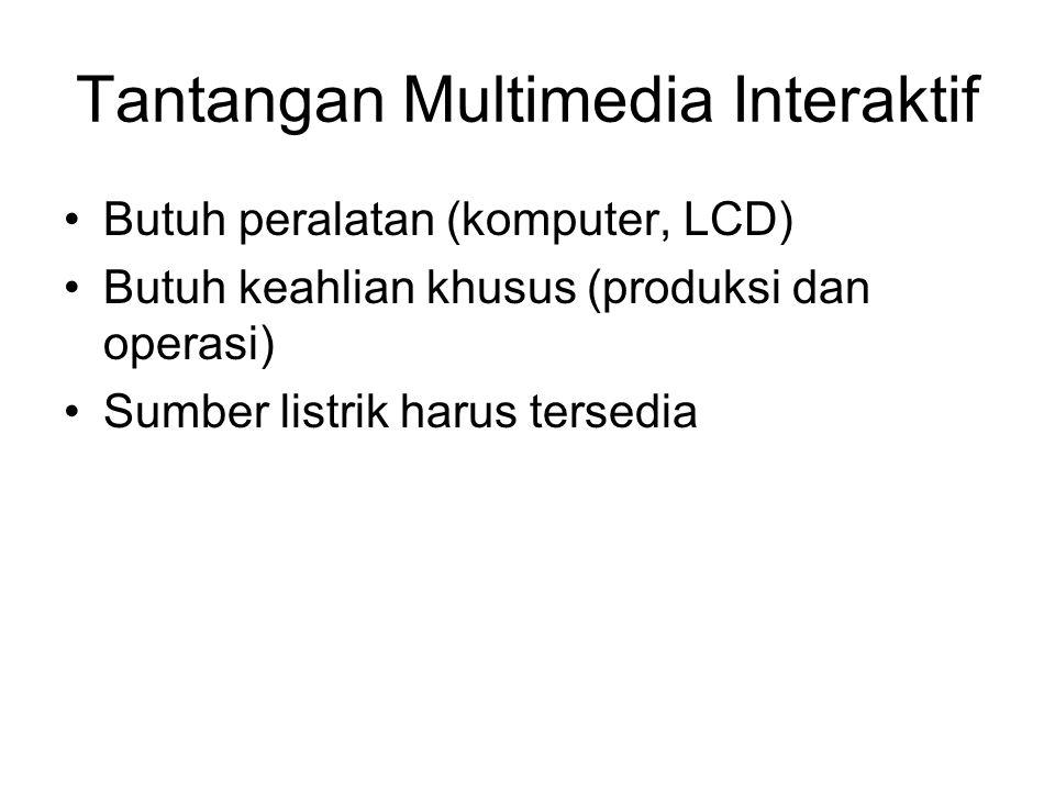 Tantangan Multimedia Interaktif