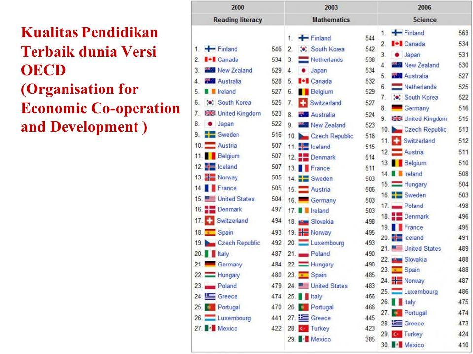 Kualitas Pendidikan Terbaik dunia Versi. OECD. (Organisation for. Economic Co-operation. and Development )