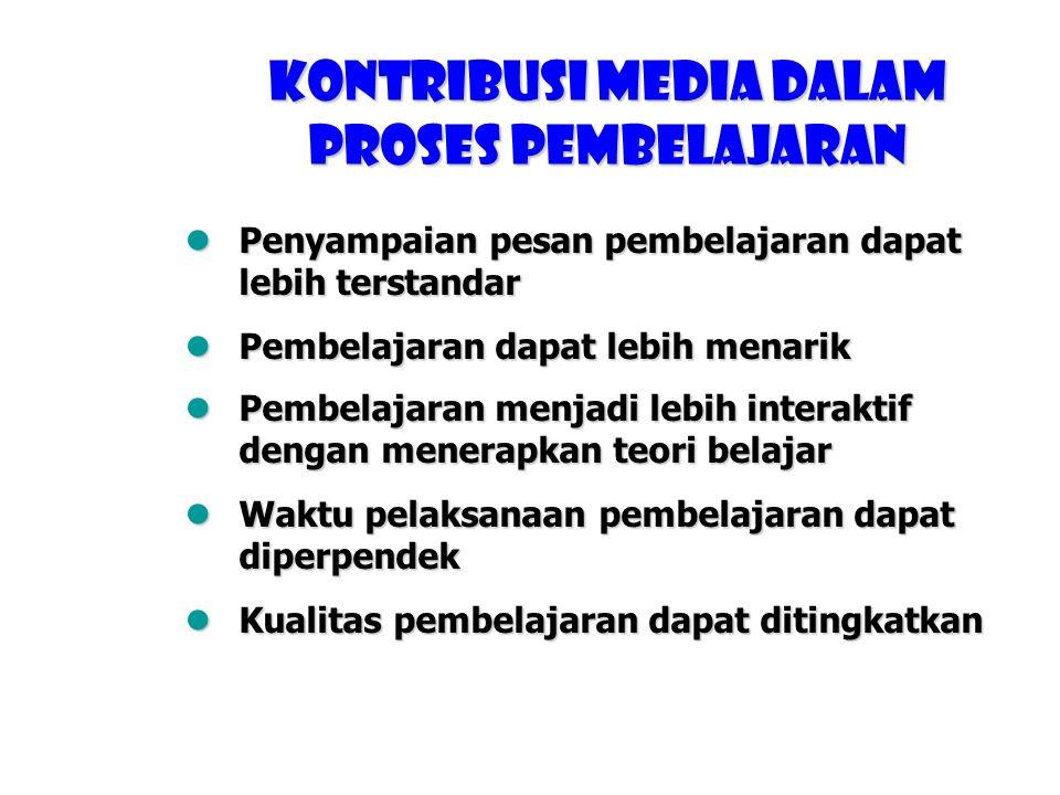 Kontribusi media dalam proses pembelajaran