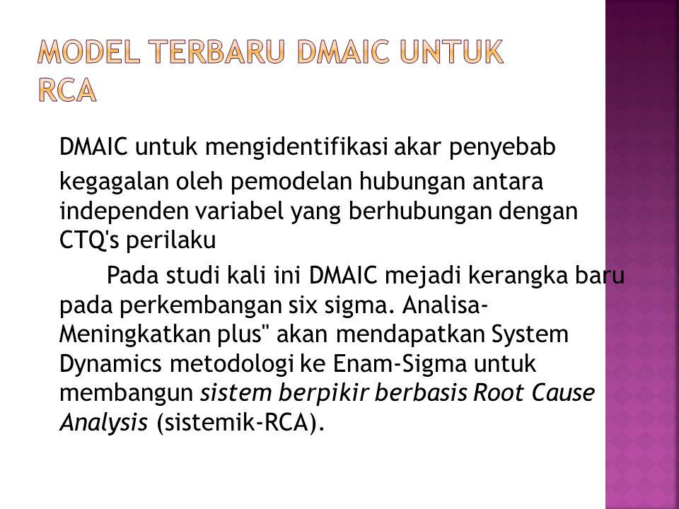 Model Terbaru DMAIC untuk RCA