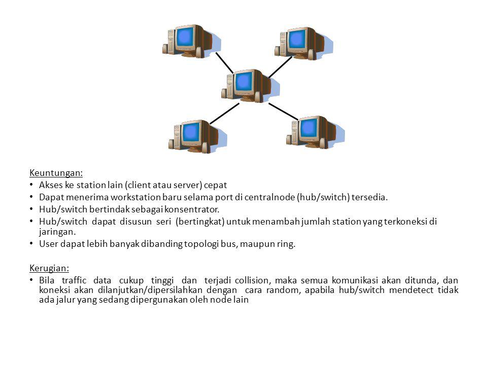 Keuntungan: Akses ke station lain (client atau server) cepat. Dapat menerima workstation baru selama port di centralnode (hub/switch) tersedia.