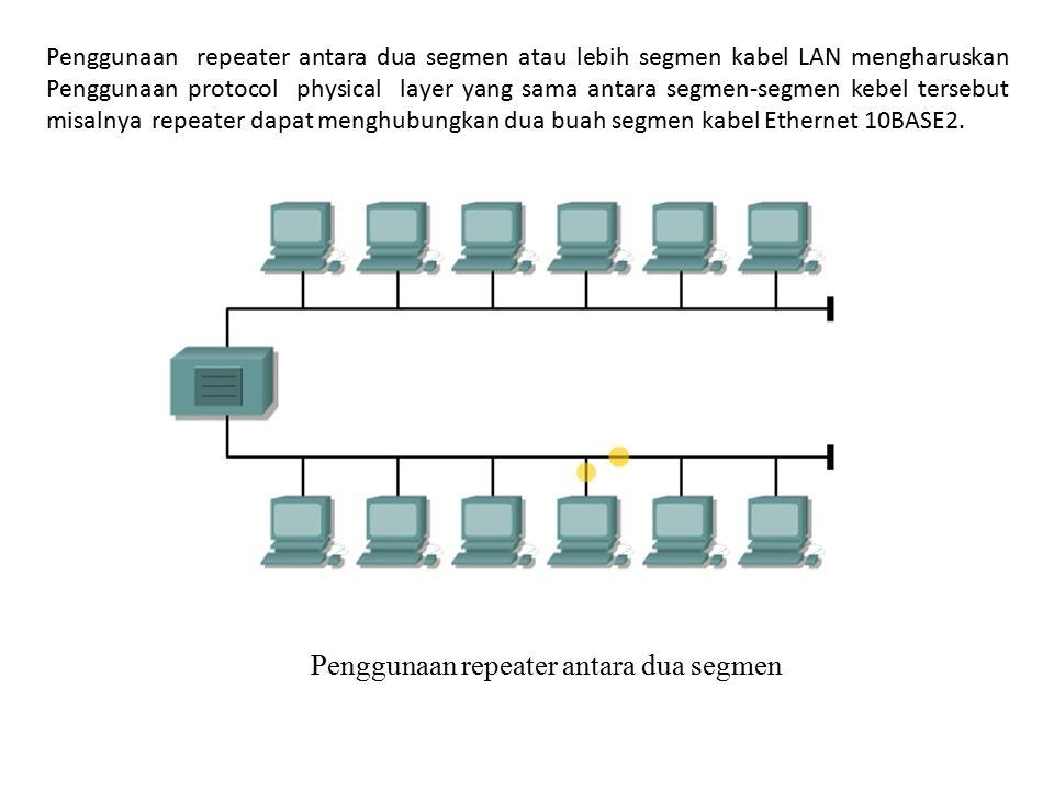 Penggunaan repeater antara dua segmen