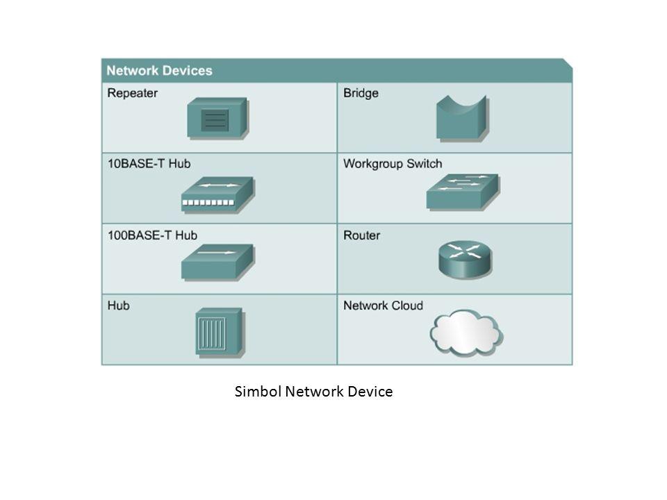 Simbol Network Device