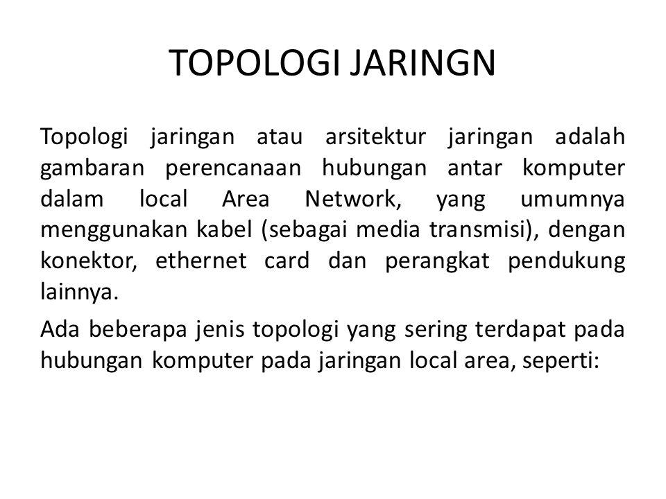 TOPOLOGI JARINGN