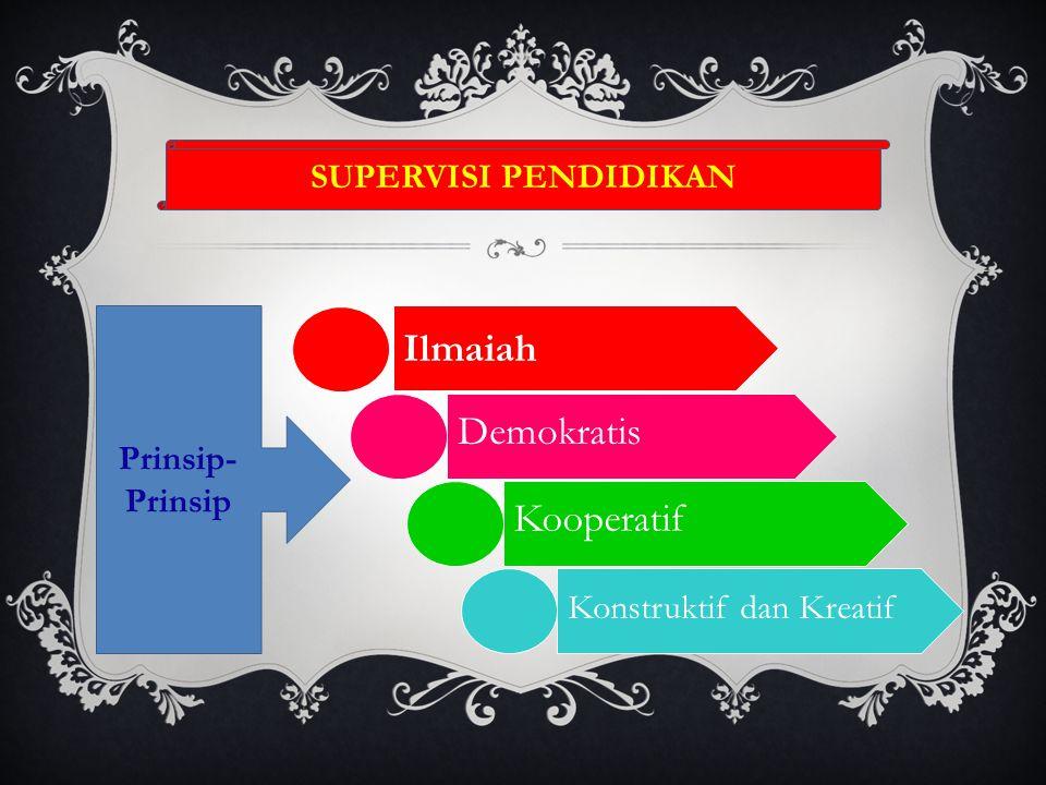 Ilmaiah Demokratis Kooperatif SUPERVISI PENDIDIKAN Prinsip-Prinsip