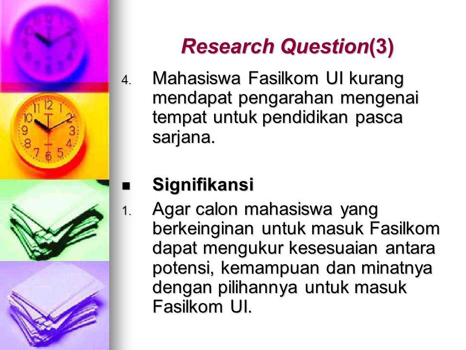 Research Question(3) Mahasiswa Fasilkom UI kurang mendapat pengarahan mengenai tempat untuk pendidikan pasca sarjana.