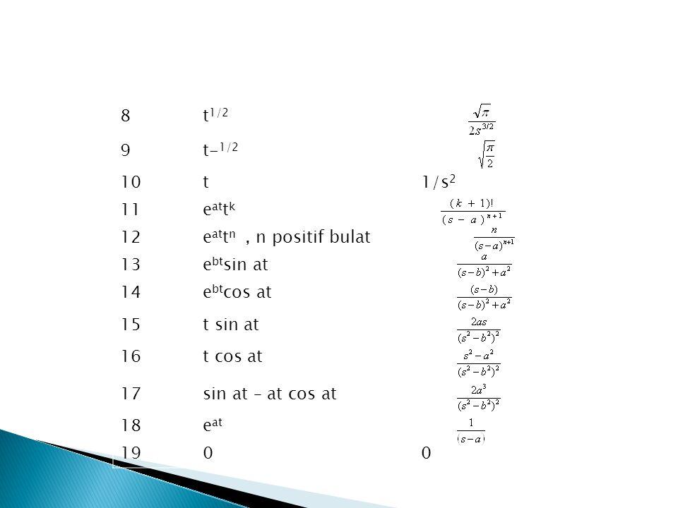 8 t1/2. 9. t-1/2. 10. t. 1/s2. 11. eattk. 12. eattn , n positif bulat. 13. ebtsin at. 14.