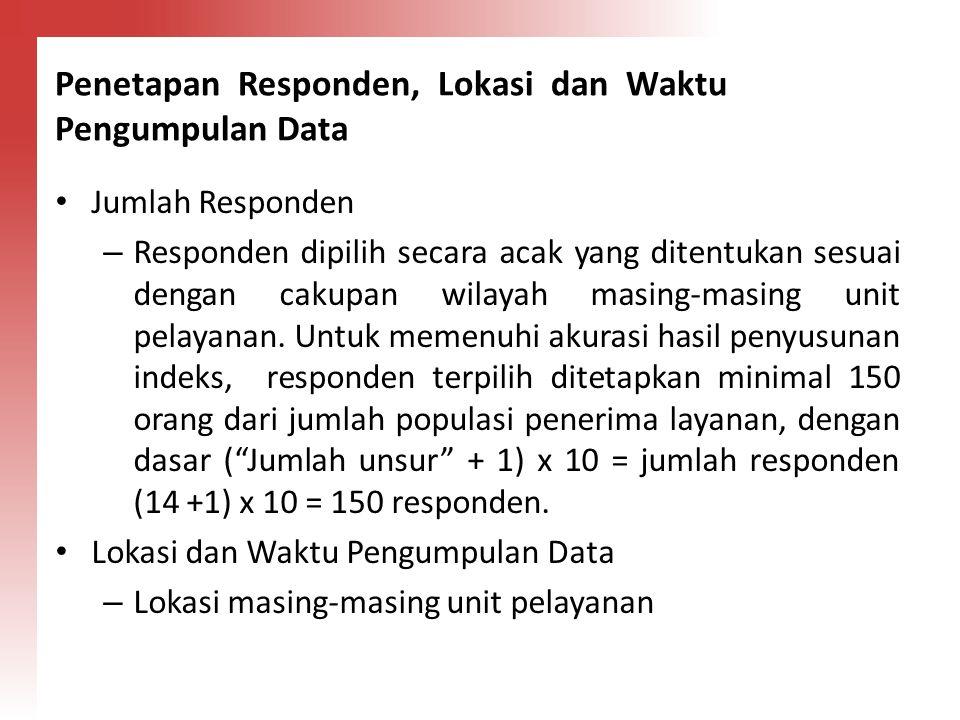 Penetapan Responden, Lokasi dan Waktu Pengumpulan Data