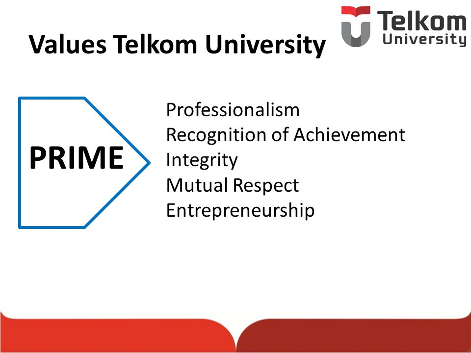 Values Telkom University