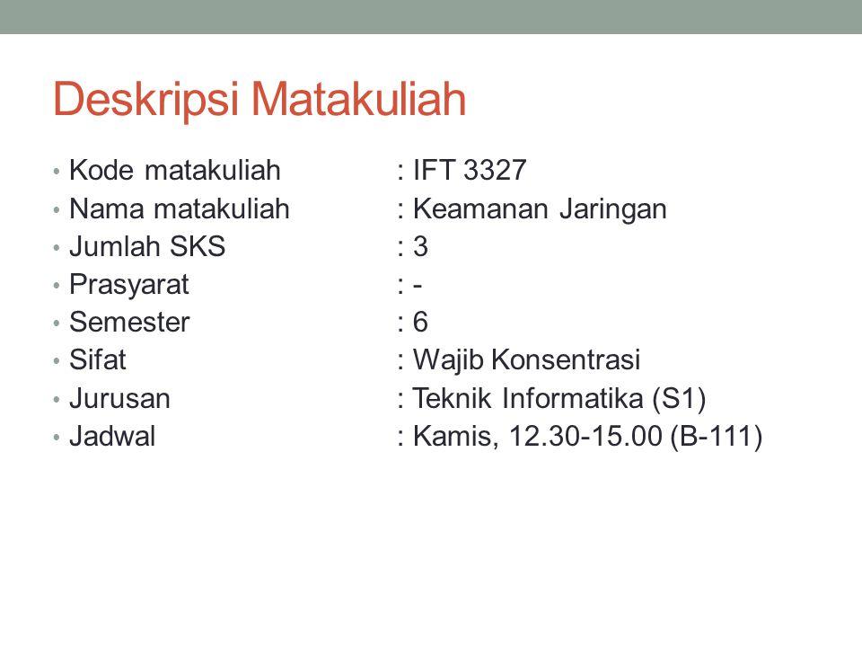 Deskripsi Matakuliah Kode matakuliah : IFT 3327