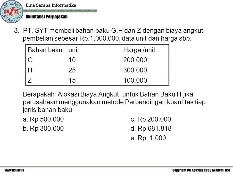 3. PT. SYT membeli bahan baku G,H dan Z dengan biaya angkut pembelian sebesar Rp.1.000.000, data unit dan harga sbb: