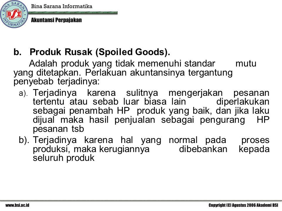 b. Produk Rusak (Spoiled Goods).