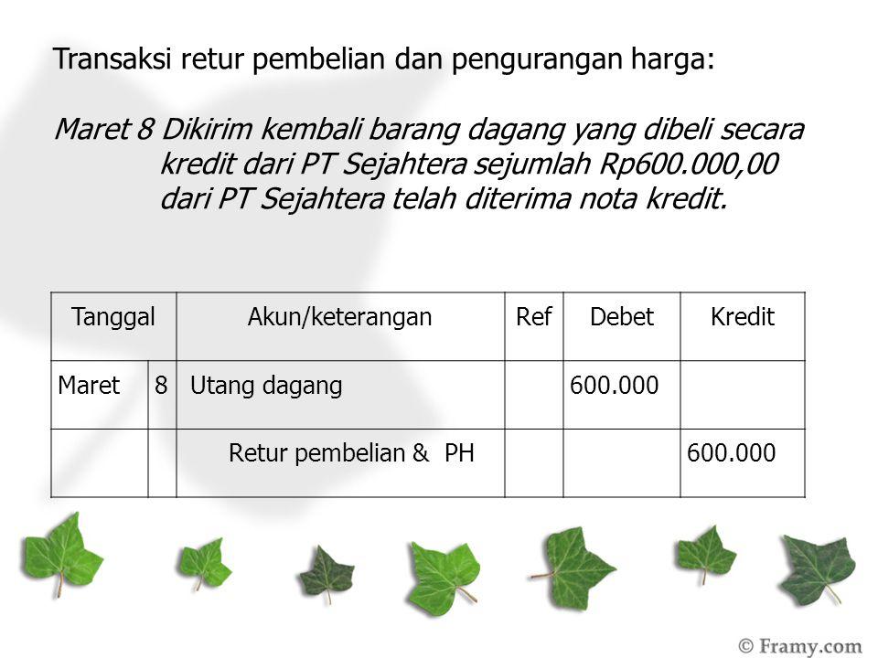 Transaksi retur pembelian dan pengurangan harga: Maret 8 Dikirim kembali barang dagang yang dibeli secara kredit dari PT Sejahtera sejumlah Rp600.000,00 dari PT Sejahtera telah diterima nota kredit.