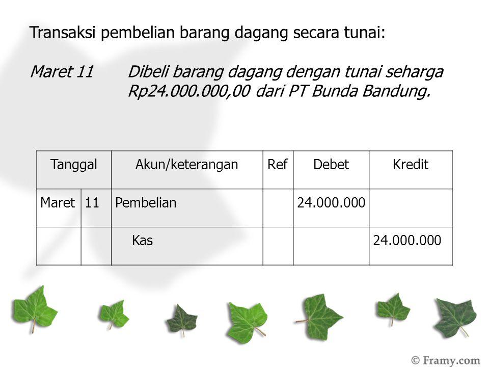 Transaksi pembelian barang dagang secara tunai: Maret 11