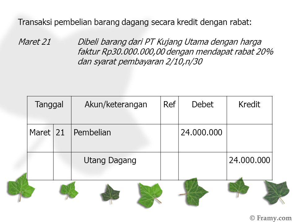 Transaksi pembelian barang dagang secara kredit dengan rabat: Maret 21
