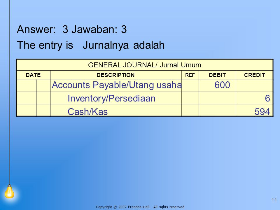GENERAL JOURNAL/ Jurnal Umum