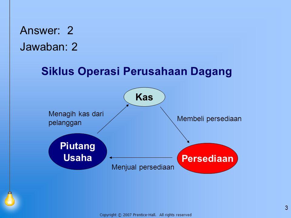 Siklus Operasi Perusahaan Dagang