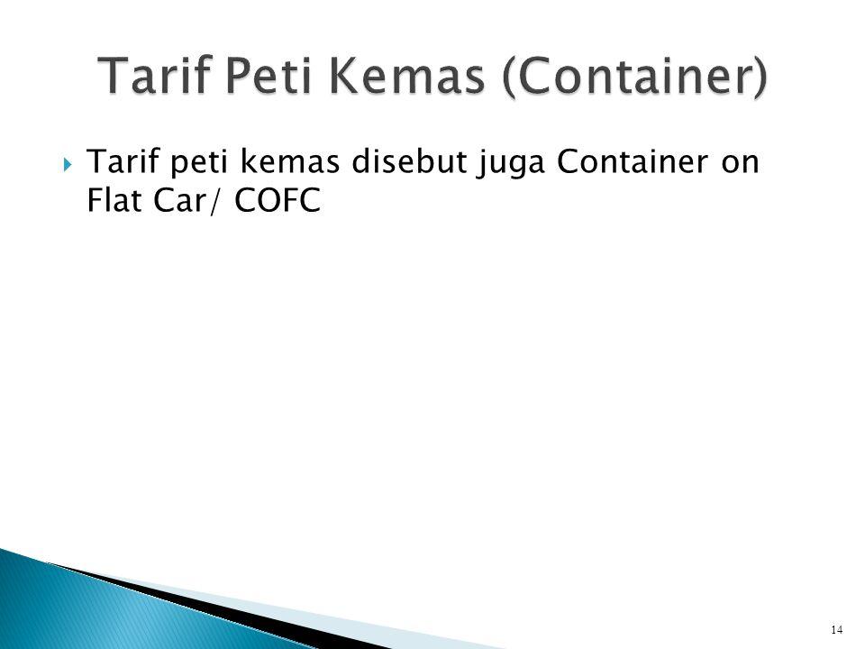 Tarif Peti Kemas (Container)