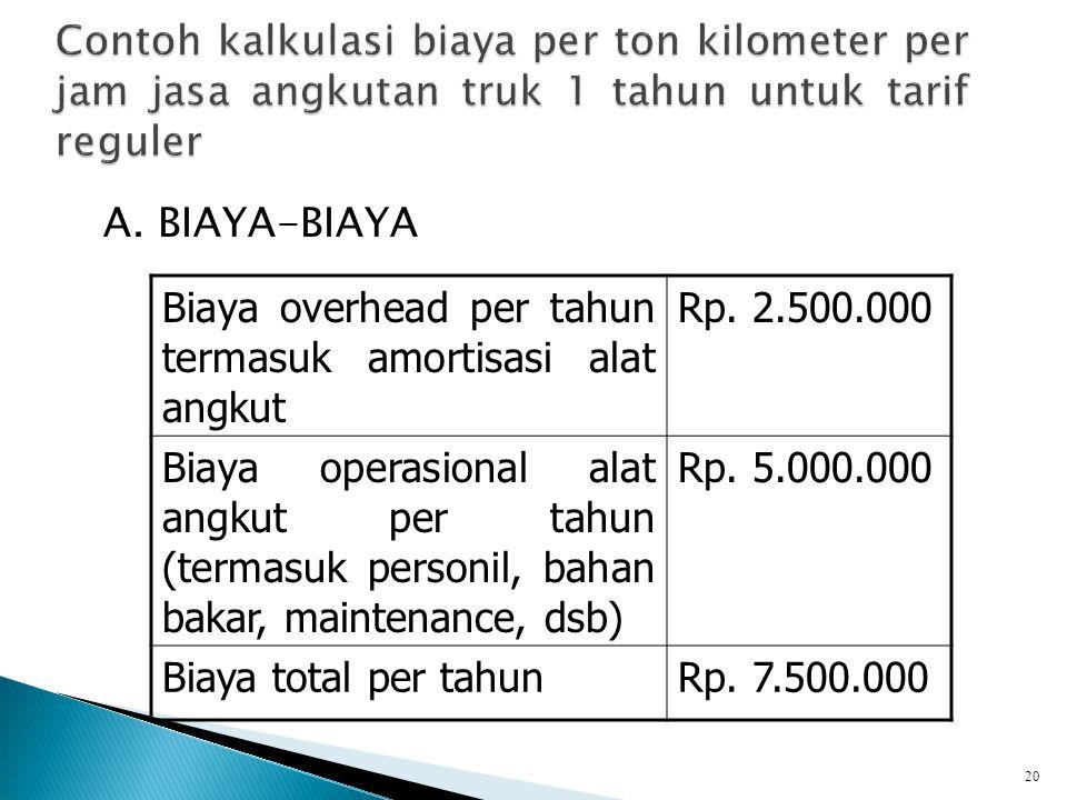 Contoh kalkulasi biaya per ton kilometer per jam jasa angkutan truk 1 tahun untuk tarif reguler