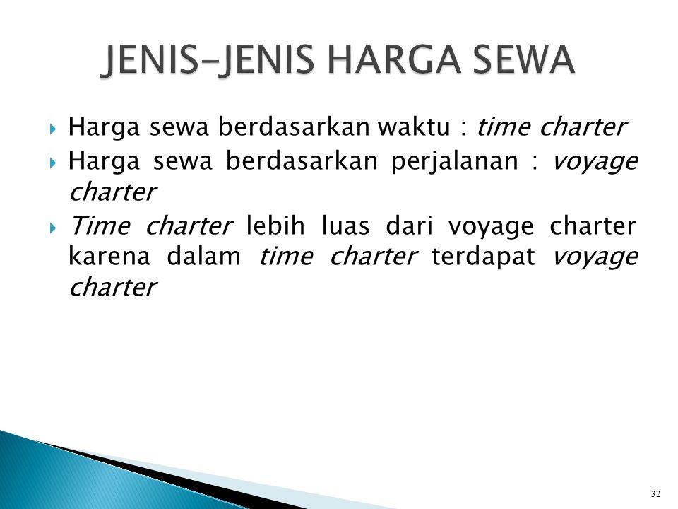 JENIS-JENIS HARGA SEWA