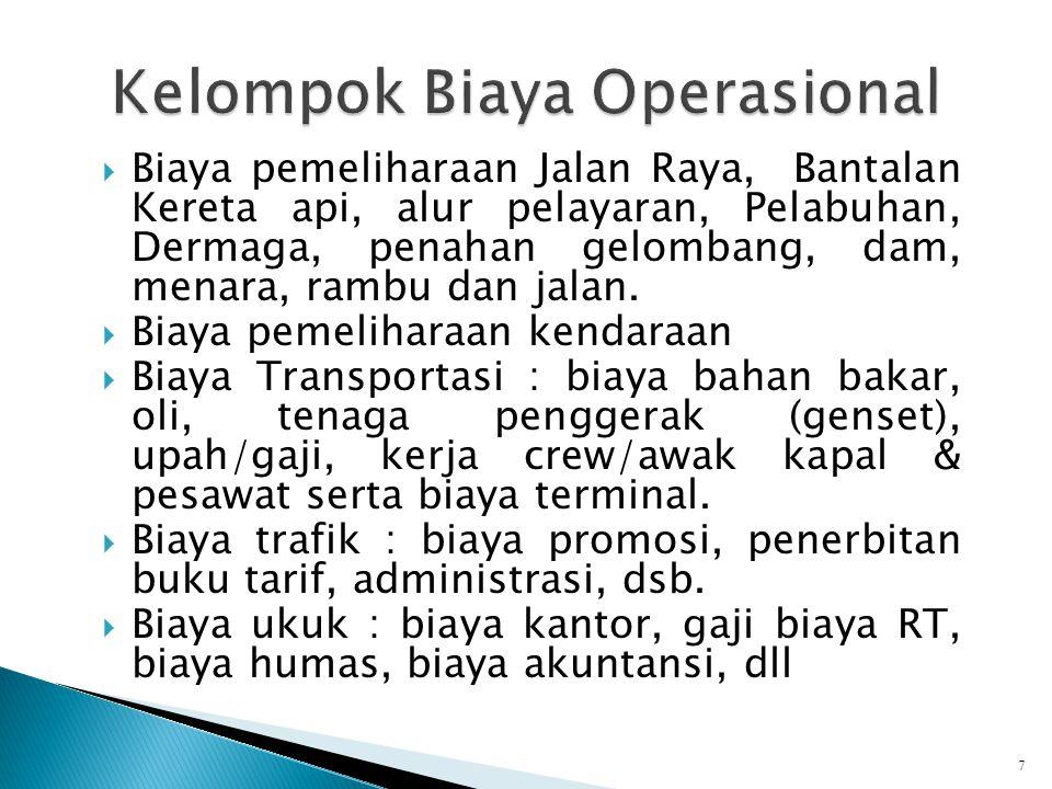 Kelompok Biaya Operasional