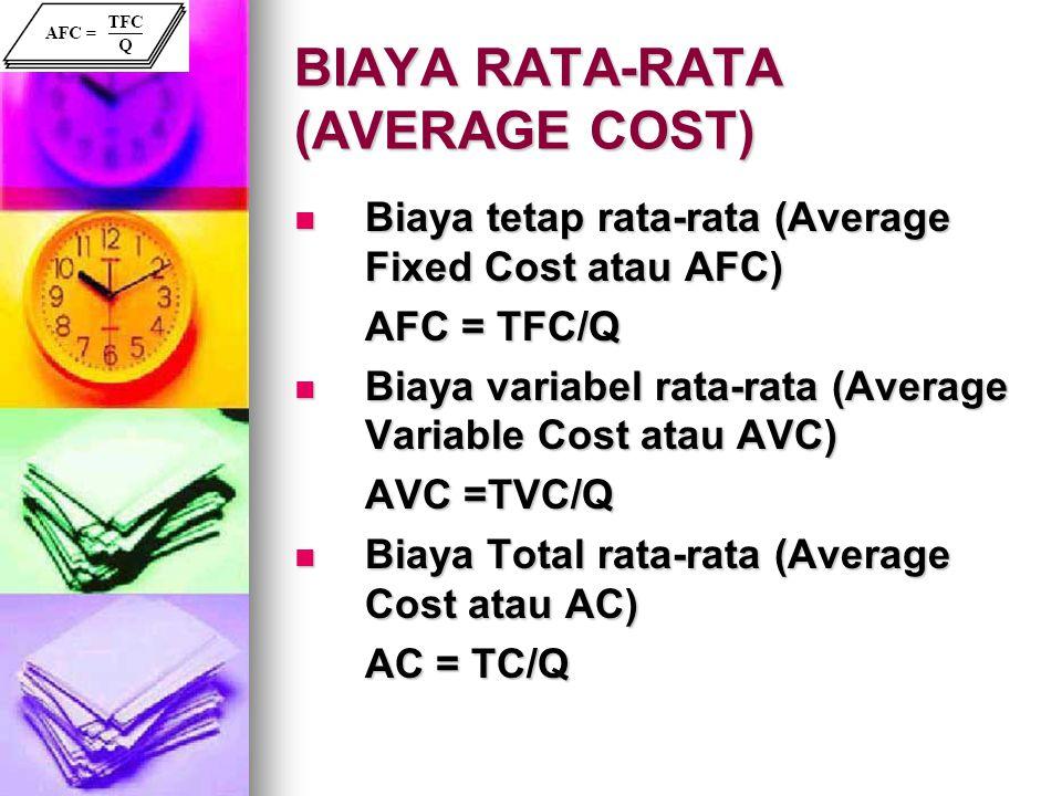 BIAYA RATA-RATA (AVERAGE COST)