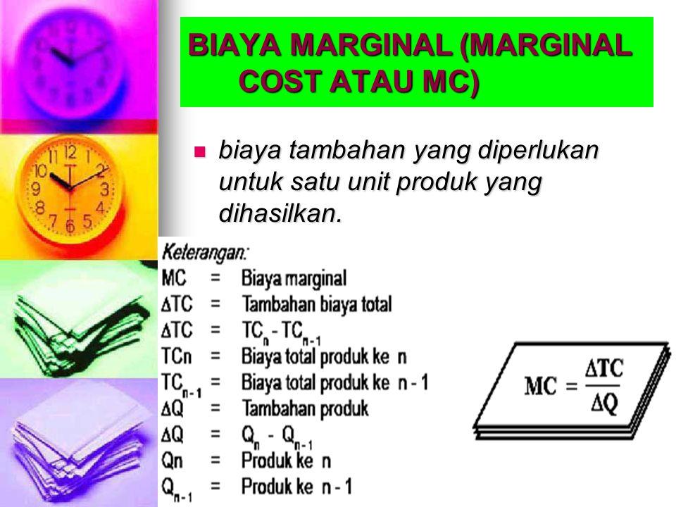 BIAYA MARGINAL (MARGINAL COST ATAU MC)