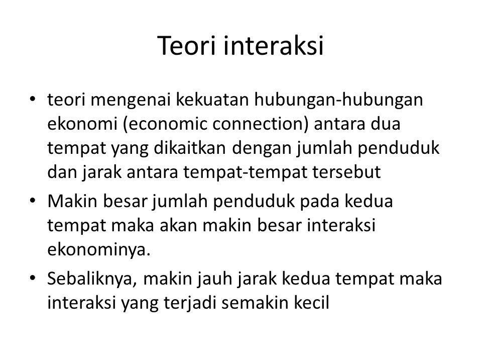 Teori interaksi