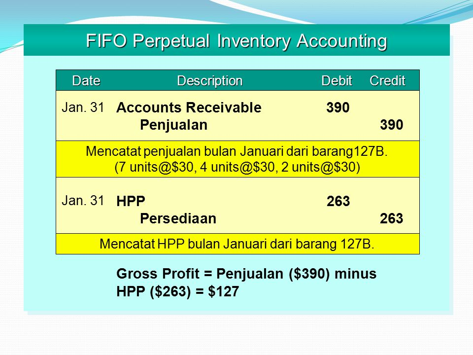 FIFO Perpetual Inventory Accounting