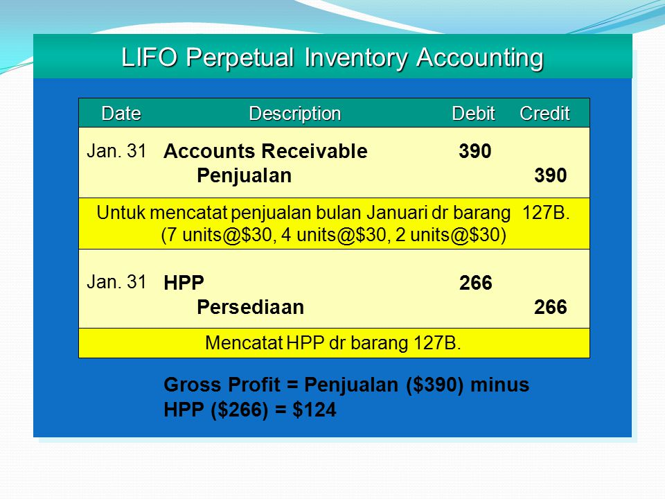 LIFO Perpetual Inventory Accounting