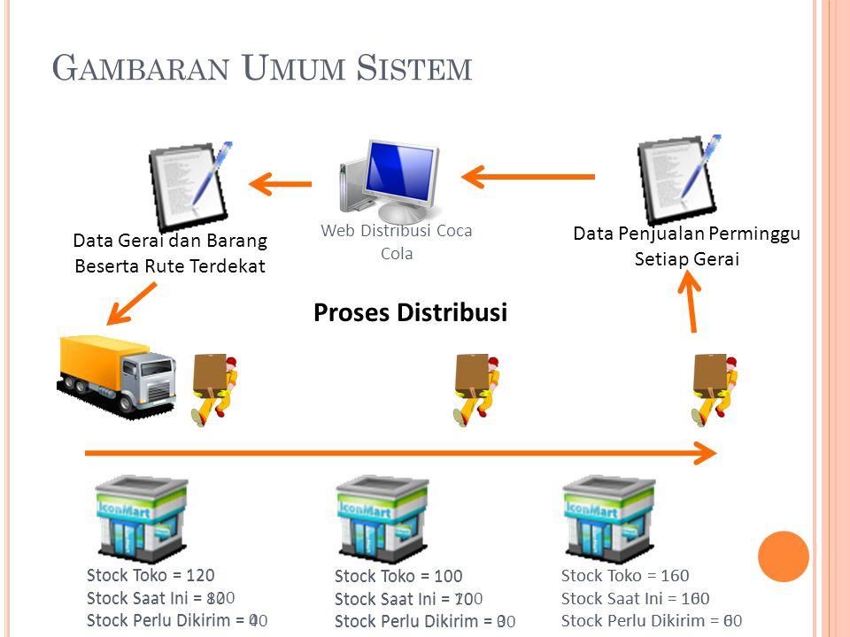 Gambaran Umum Sistem Proses Distribusi