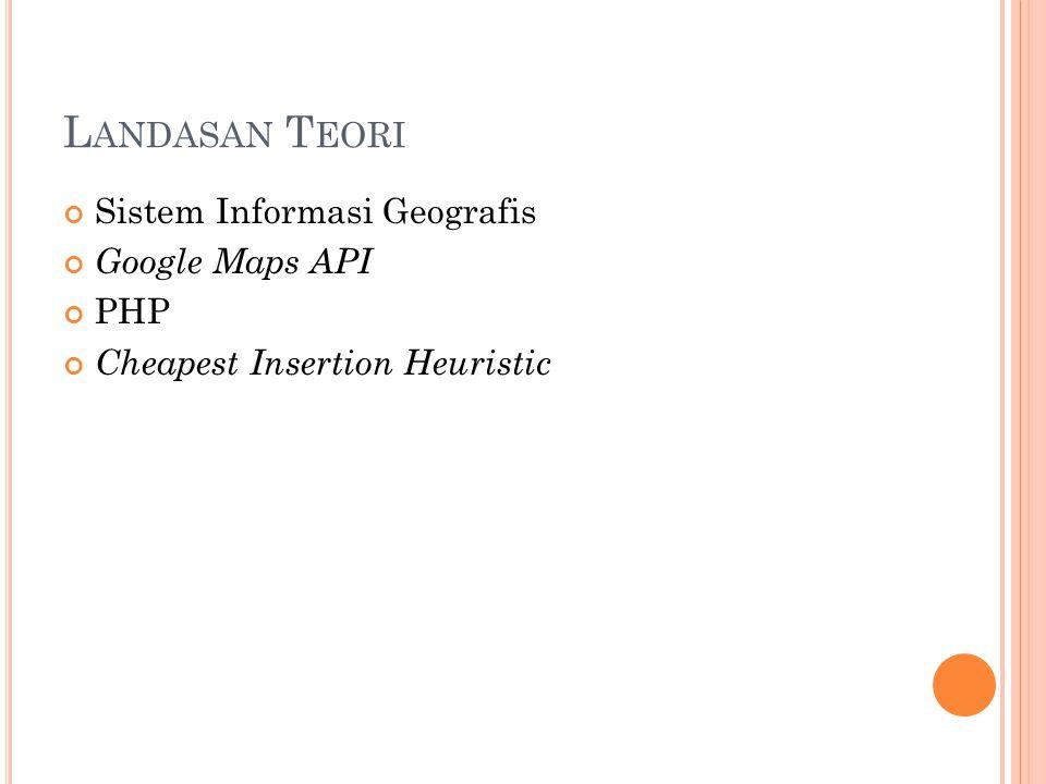 Landasan Teori Sistem Informasi Geografis Google Maps API PHP