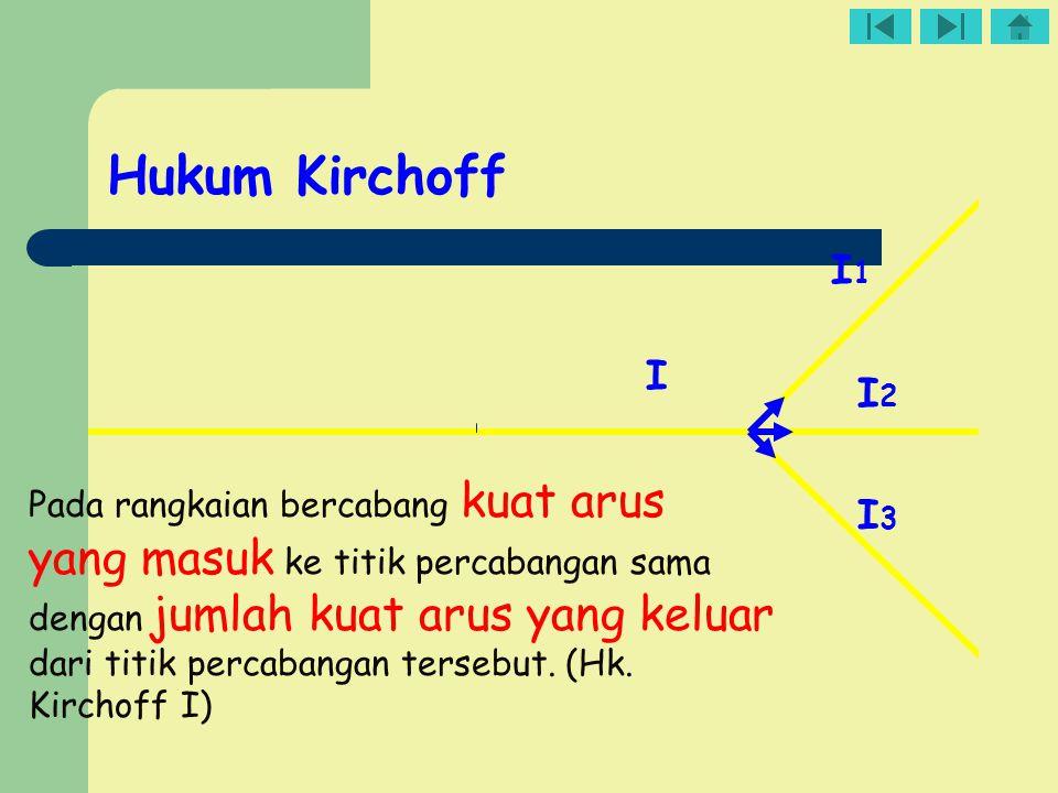 Hukum Kirchoff I1. I. I2.