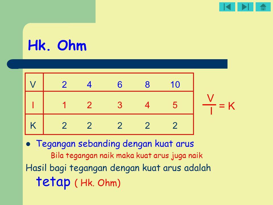 Hk. Ohm 2 4 6 8 10. 1 2 3 4 5. 2 2 2 2 2.