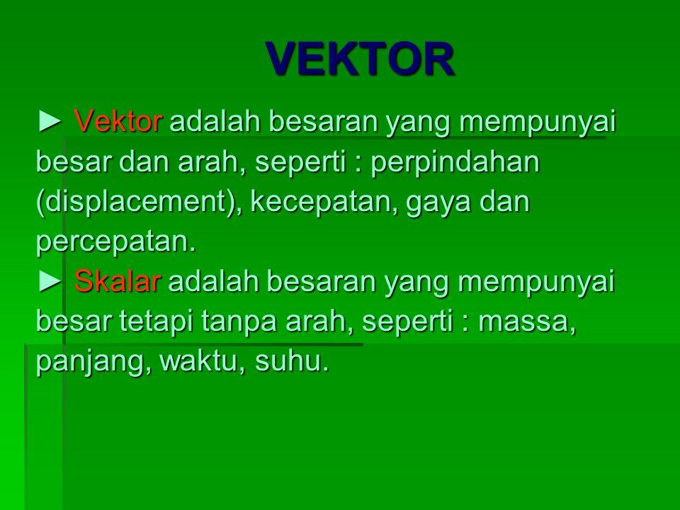 VEKTOR ► Vektor adalah besaran yang mempunyai