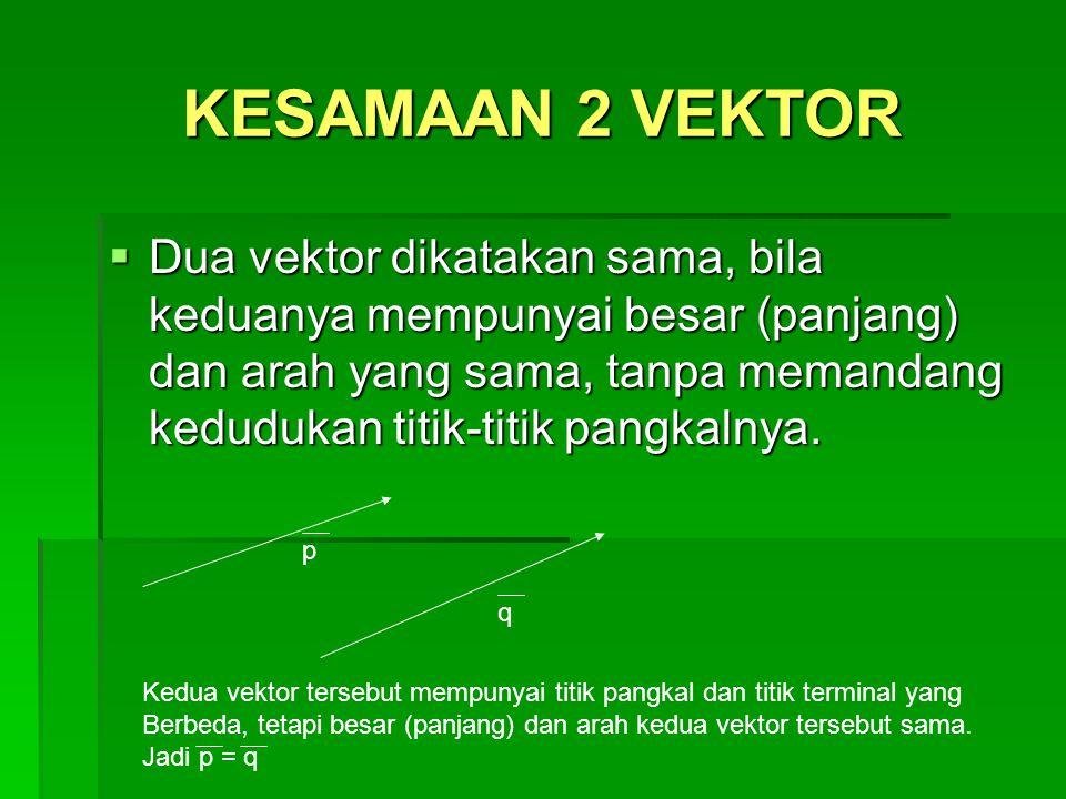 KESAMAAN 2 VEKTOR
