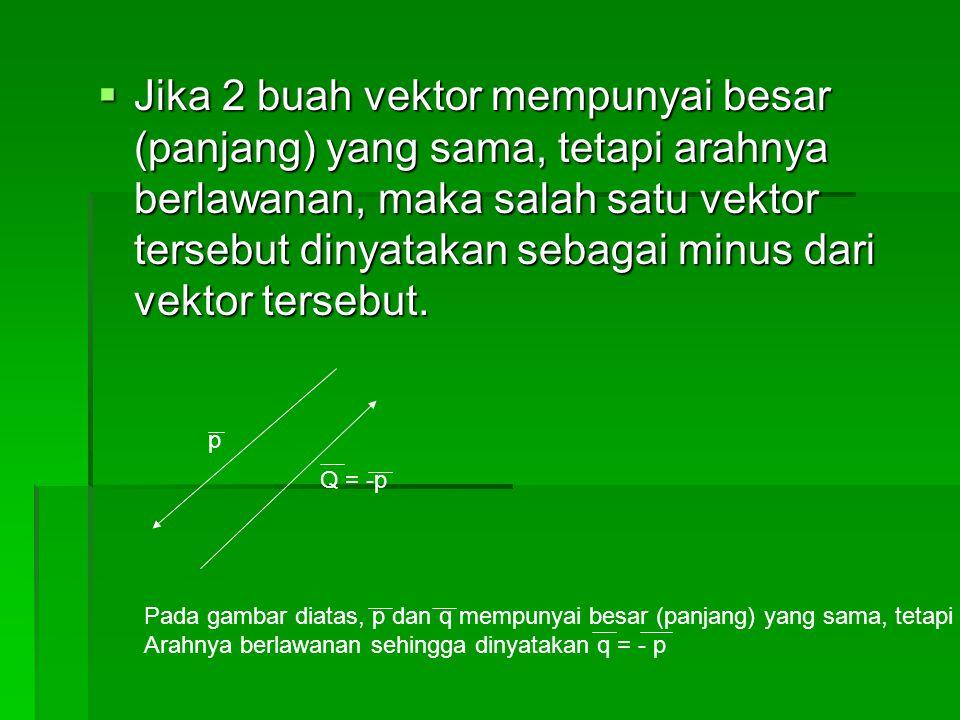 Jika 2 buah vektor mempunyai besar (panjang) yang sama, tetapi arahnya berlawanan, maka salah satu vektor tersebut dinyatakan sebagai minus dari vektor tersebut.