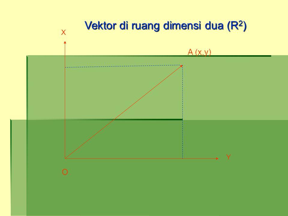 Vektor di ruang dimensi dua (R2)