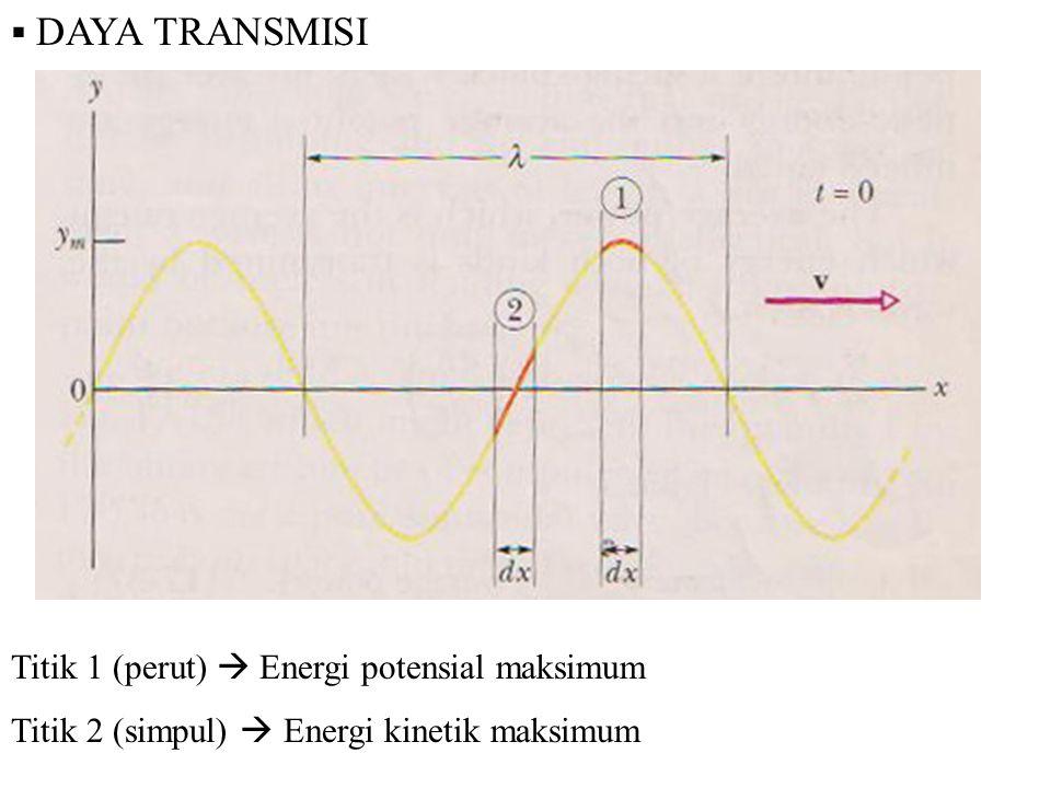 DAYA TRANSMISI Titik 1 (perut)  Energi potensial maksimum.