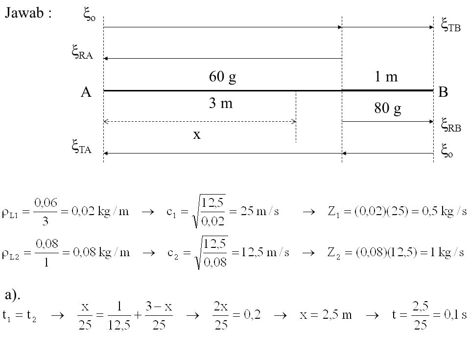 Jawab : 3 m 1 m A B RA TB RB TA o 60 g 80 g x a).