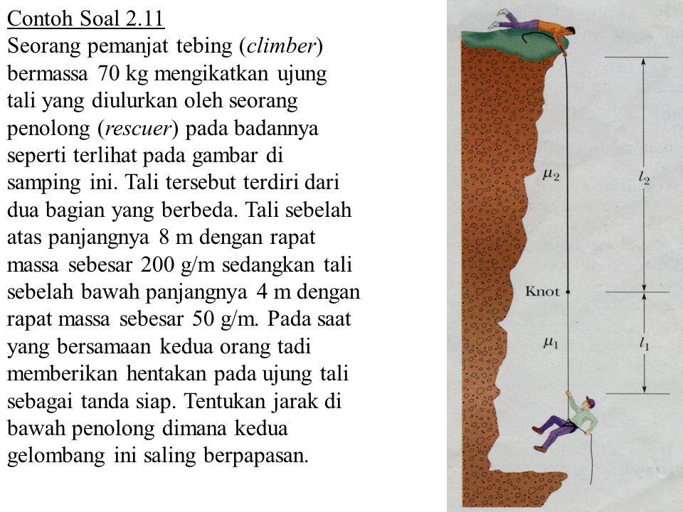 Contoh Soal 2.11