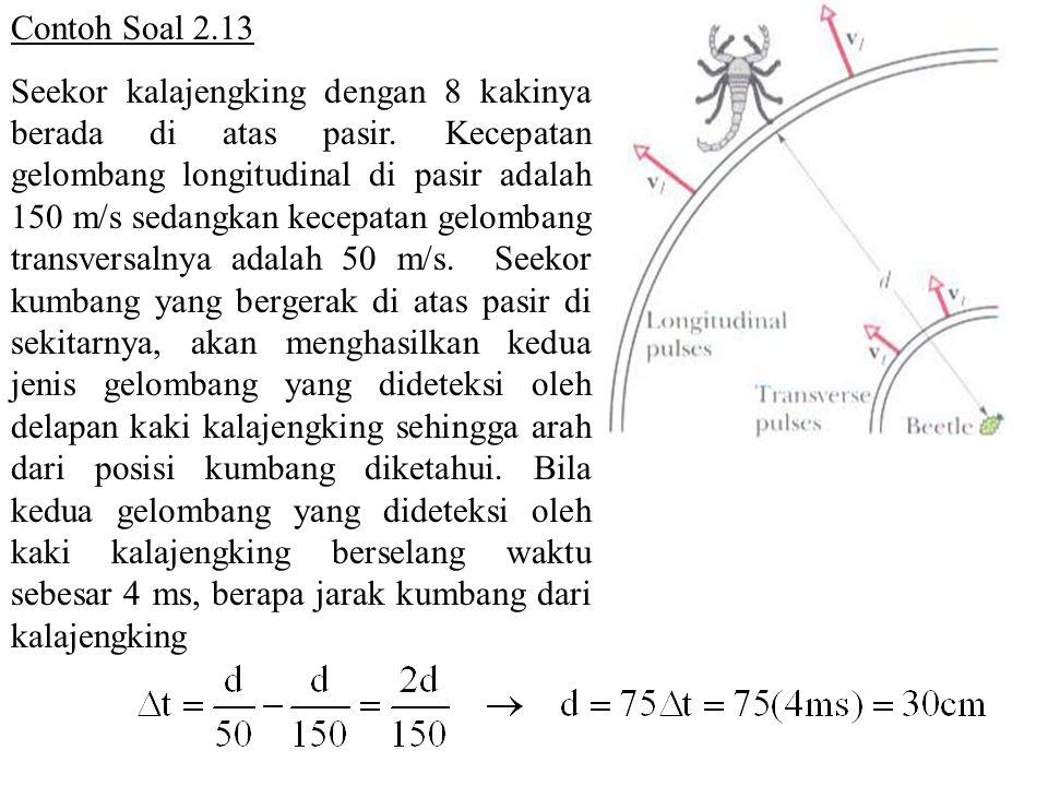 Contoh Soal 2.13