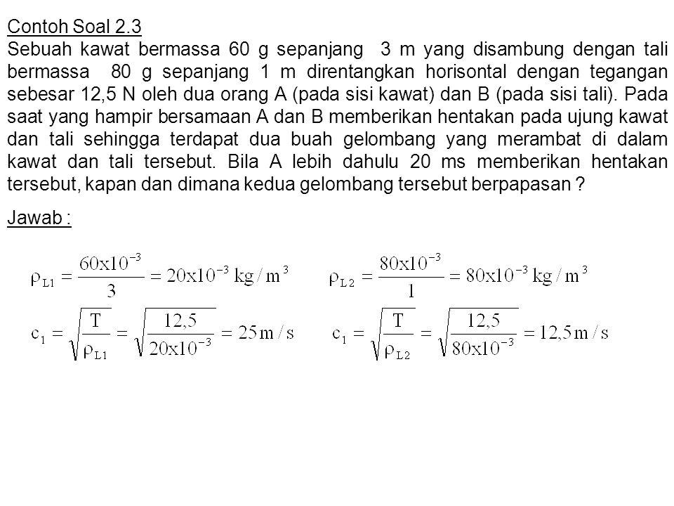 Contoh Soal 2.3