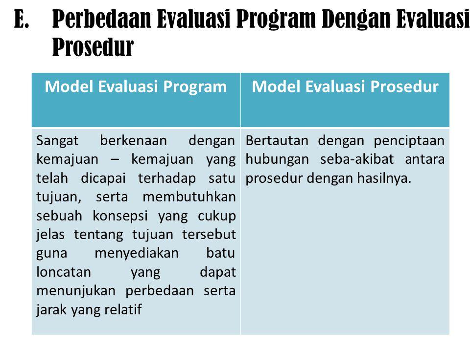 Perbedaan Evaluasi Program Dengan Evaluasi Prosedur