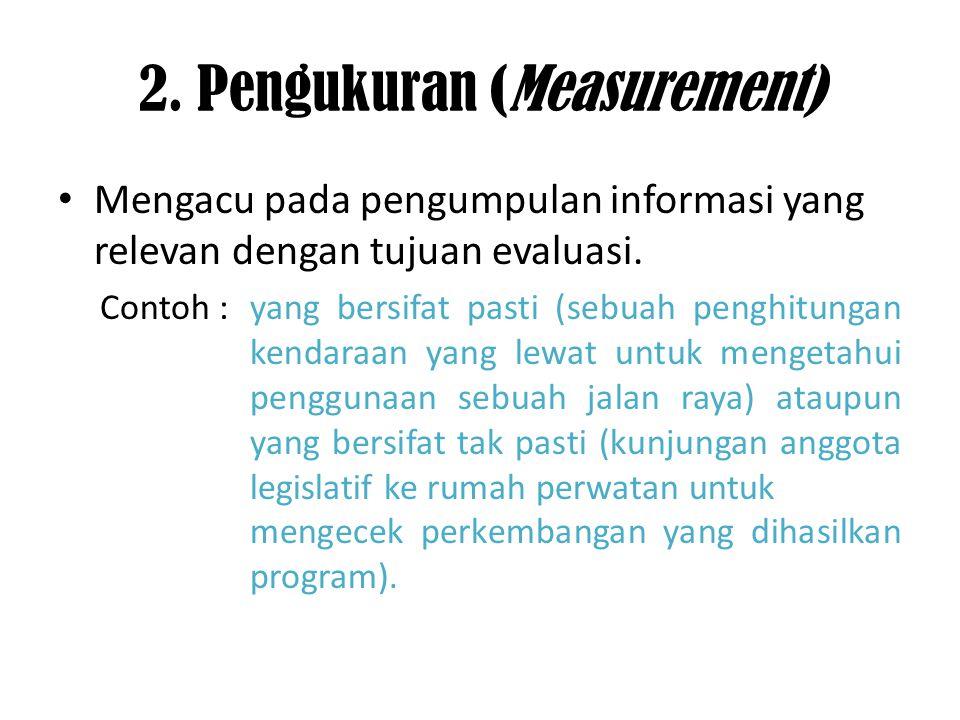 2. Pengukuran (Measurement)