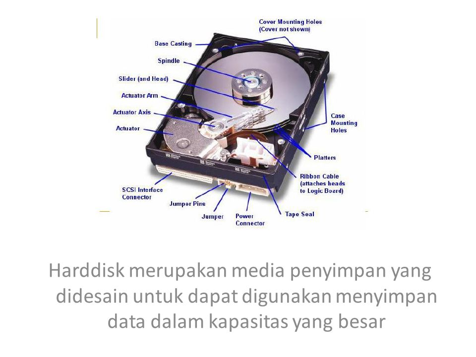 Harddisk merupakan media penyimpan yang didesain untuk dapat digunakan menyimpan data dalam kapasitas yang besar