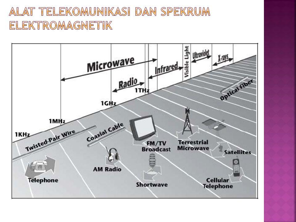 Alat telekomunikasi dan spekrum elektromagnetik