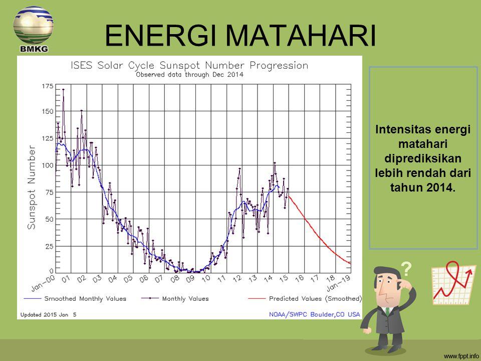 Intensitas energi matahari diprediksikan lebih rendah dari tahun 2014.