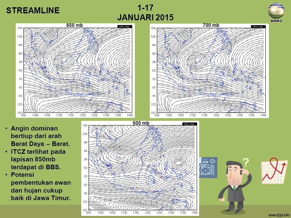STREAMLINE 1-17. JANUARI 2015. 850 mb. 700 mb. 500 mb. Angin dominan bertiup dari arah Barat Daya – Barat.